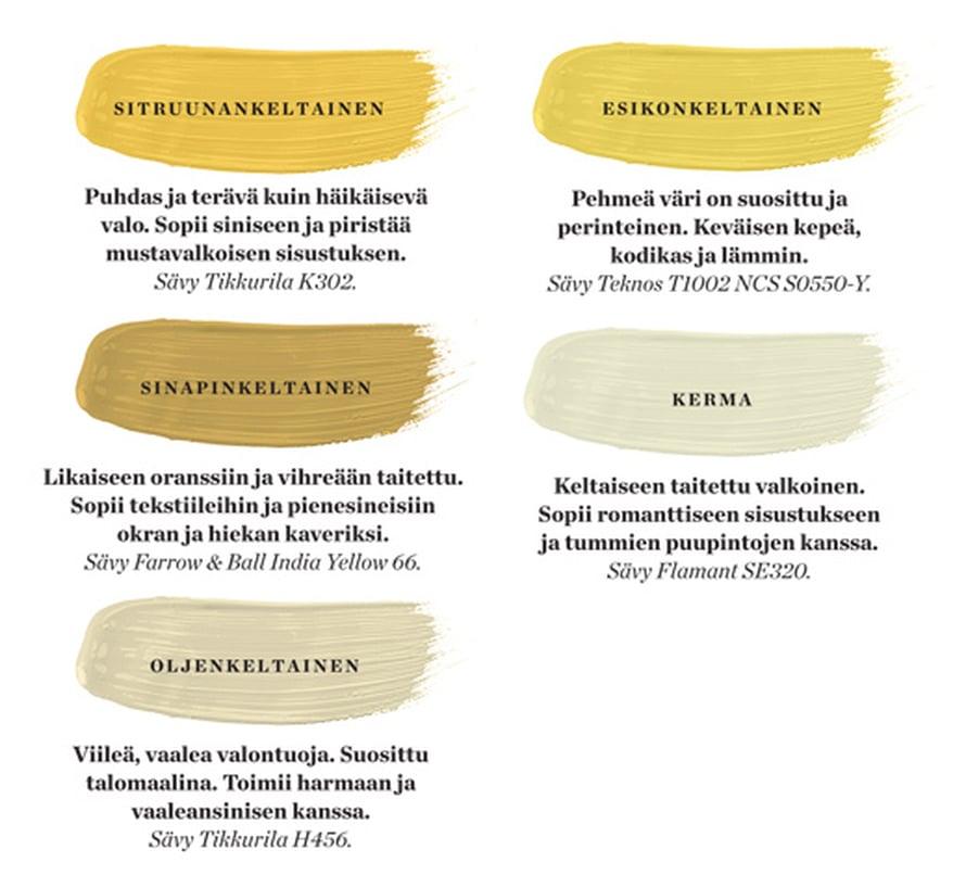 <p><p>Keltainen voi olla hankala väri sisustuksessa. Nappaa tästä vinkit keltaisen sävyihin, joilla onnistut.</p></p>